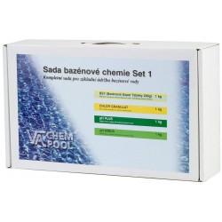 Set 1 BST 1 kg, Chlór granulát 1 kg, pH plus 1 kg, pH mínus 1,5 kg