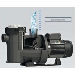 čerpadlo VICTORIA Plus 16 m³/h 400 V Silent