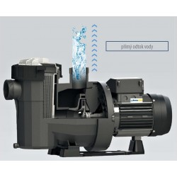 čerpadlo VICTORIA Plus 22,5 m³/h 400 V Silent
